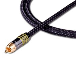 Tributaries - 8V - Series 8 Composite Video Cable