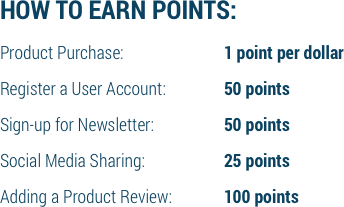 How to earn points. Product Purchase: 1 point per dollar. Register a User Account: 50 points. Sign Up for Newsletter: 50 points. Social Media Sharing: 25 points. Adding a Product Review: 100 points.
