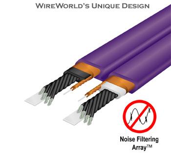 WireWorld's Unique Design